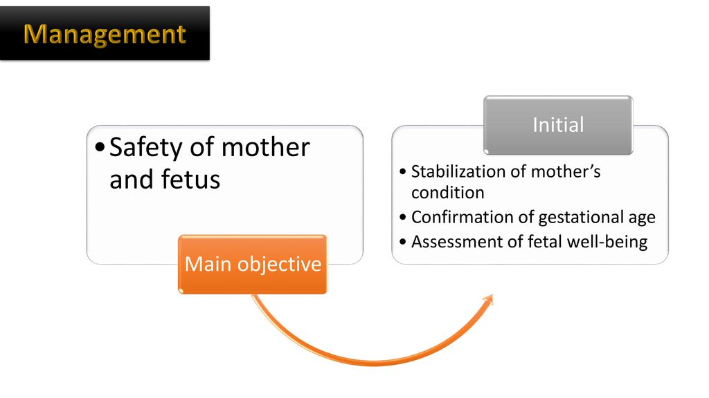 Safety of mother and fetus