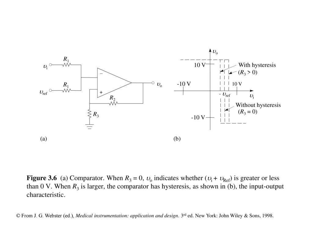 Ch 03 Amplifiers And Signal Processing Ppt Download Below This Circuit Creates A Noninverting Comparator With Hysteresis 10 V R3 0