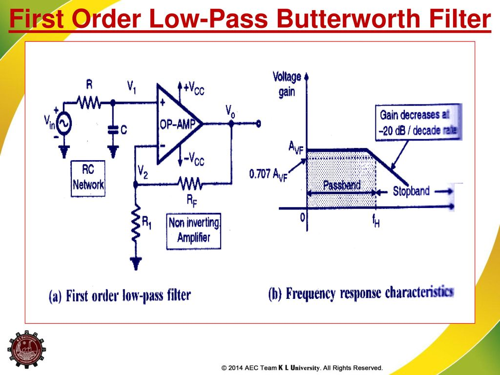 Syllabus Active Filters Ppt Download First Order Rc Filter Lowpass Circuit 22 Low Pass Butterworth