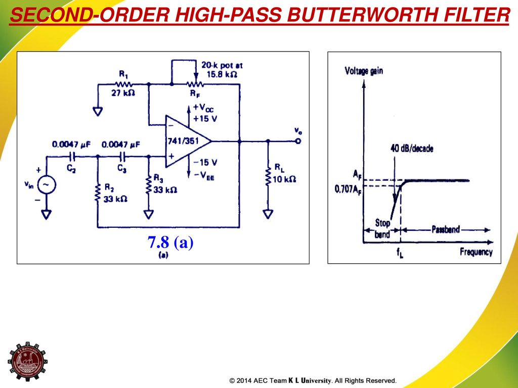 Syllabus Active Filters Ppt Download High Pass Filter Circuit Diagram 35 Second Order Butterworth