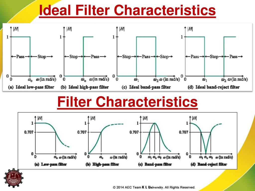 Syllabus Active Filters Ppt Download Band Stop Filter Circuit Design And Applications 7 Ideal Characteristics