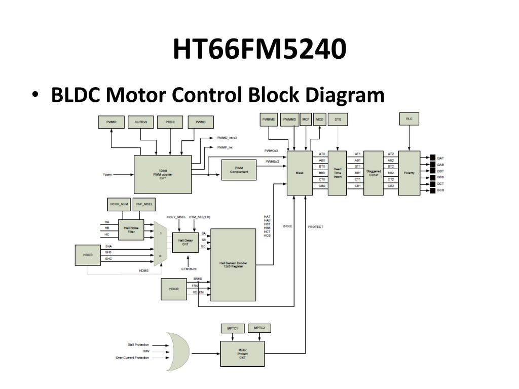 Study Report For Brushless Dc Bldc Motors Ppt Download Motor Controller Circuit Electronic Ht66fm5240 Control 27 Block Diagram