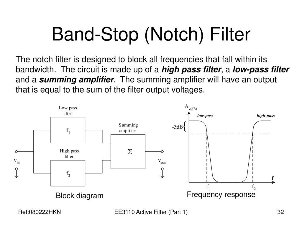 Test Opamp Active Filters Ppt Download Notchfilter Filtercircuit Basiccircuit Circuit Diagram Band Stop Notch Filter