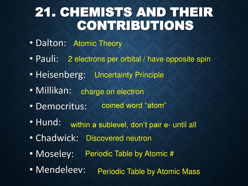 Chemistry sol review ppt download 34 21 urtaz Image collections