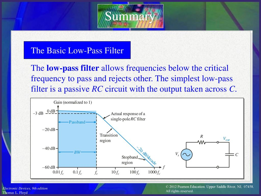 Frequency More Basic Electronics Circuits Rc Low Pass Filter Circuit