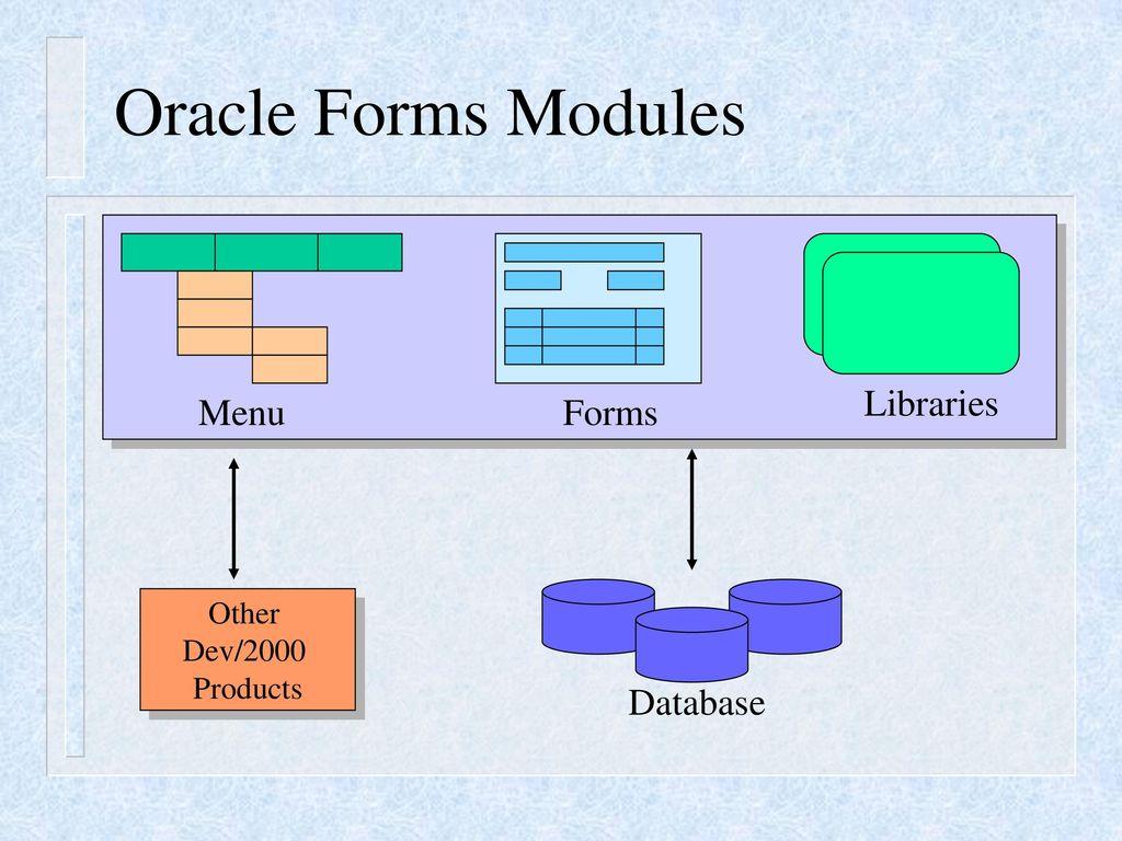 Oracle Developer/ ppt download