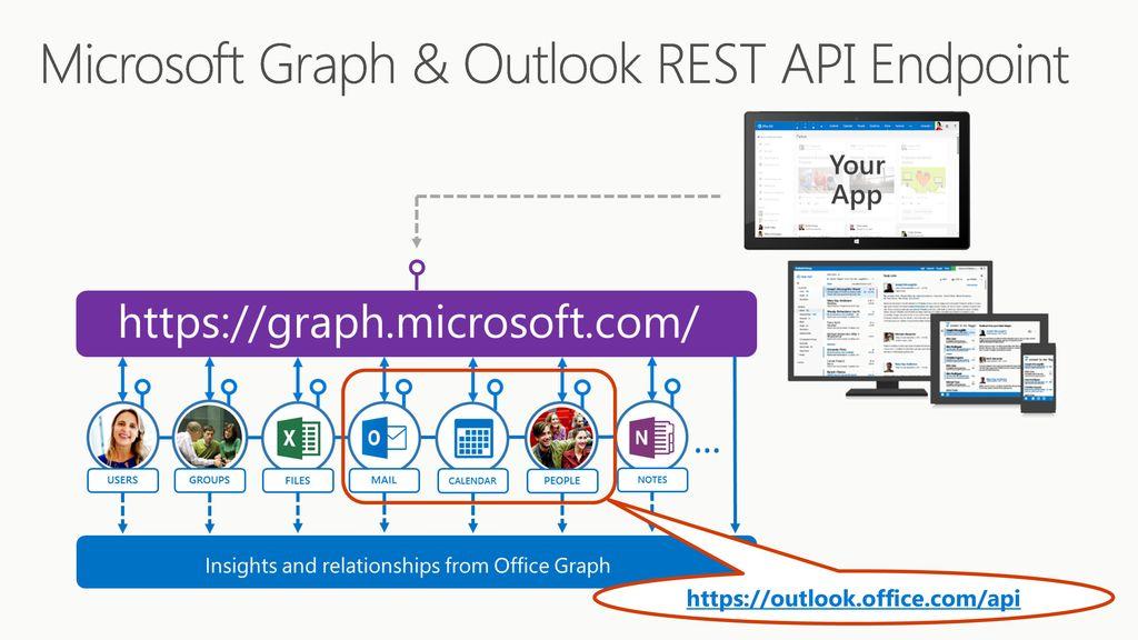 Microsoft /11/ :36 PM BRK3046 Build Intelligent Line-of-Business