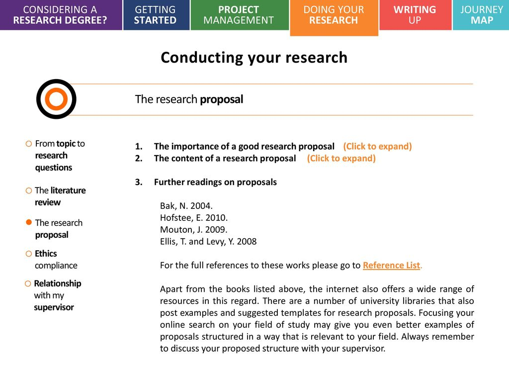 articles research paper presentation ppt template