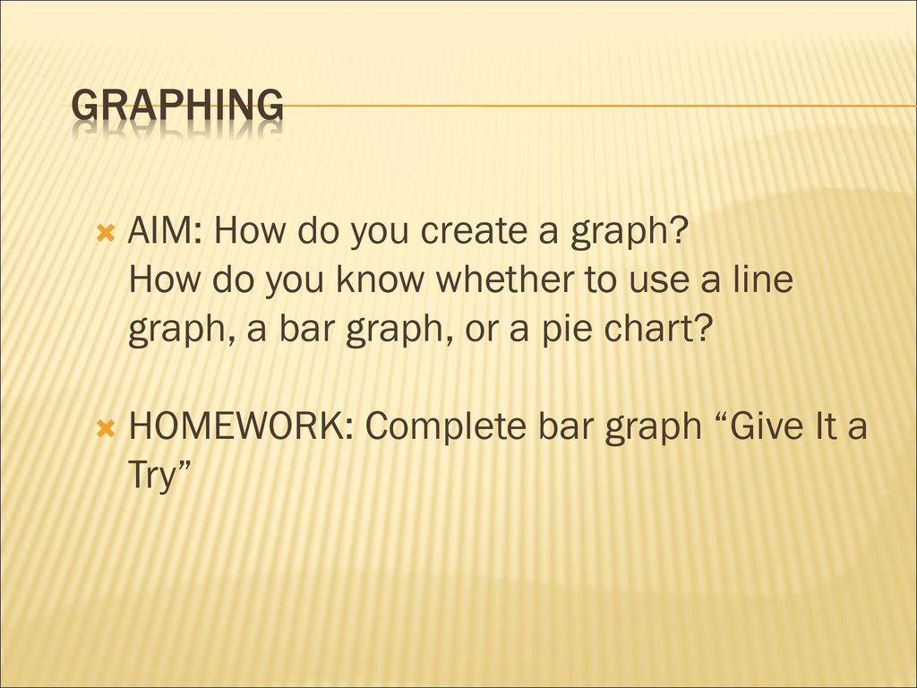 graphing aim how do you create a graph how do you know whether to use