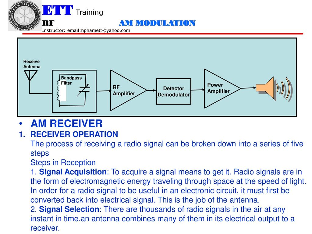 The Electromagnetic Spectrum From 30 Hz To 300 Ghz Ppt Download Fig 103 Fm Radio Using Af If And Rf Amplifiers 40 Am Receiver Operation Antenna Bandpass Filter Amplifier