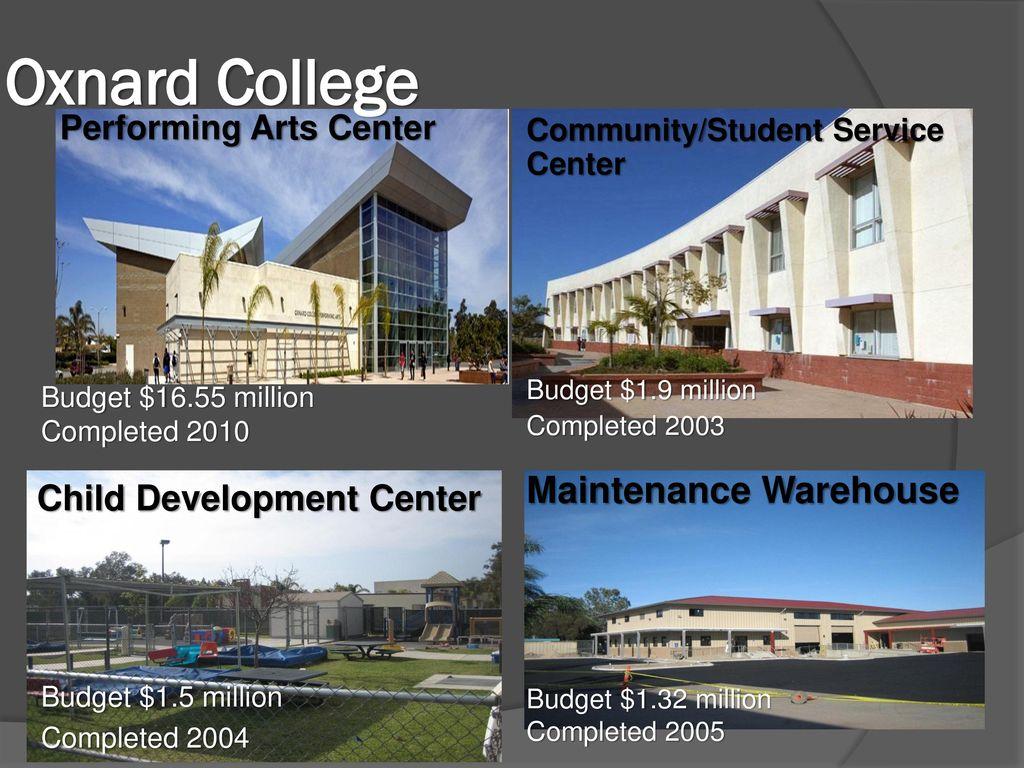 Ventura Community College District Ppt