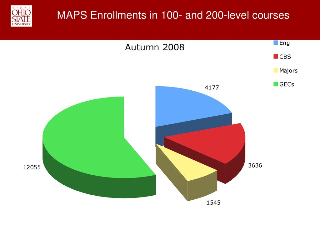 MAPS Enrollments in 100- and 200-level courses