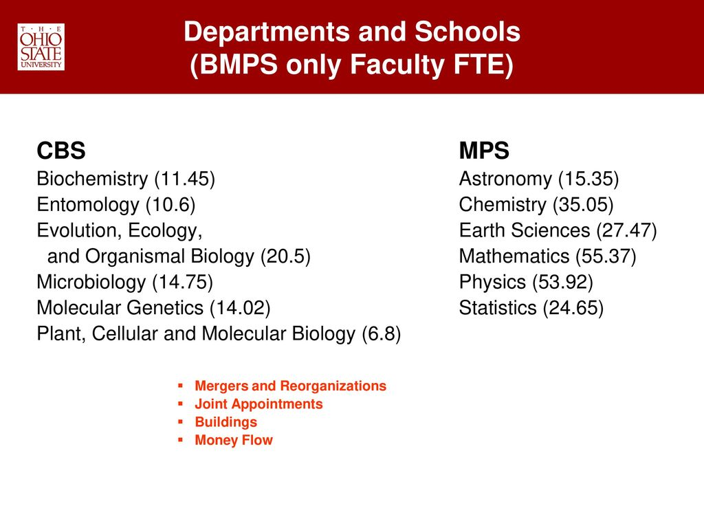 Departments and Schools (BMPS only Faculty FTE)