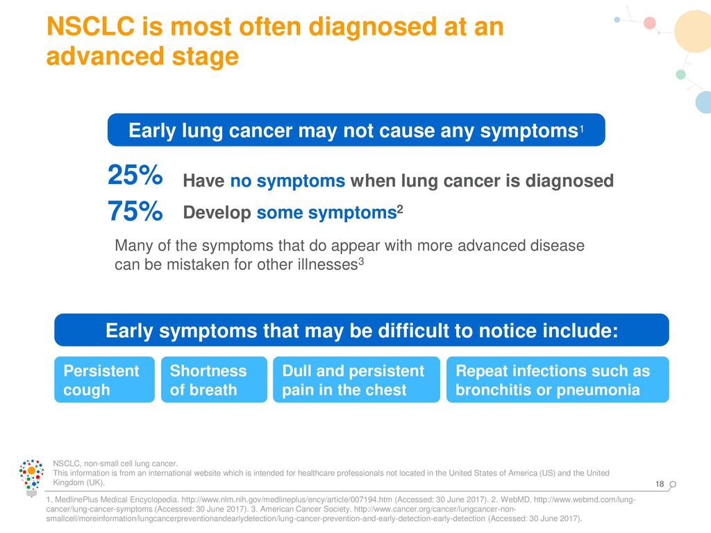 NSCLC This information is from an international website