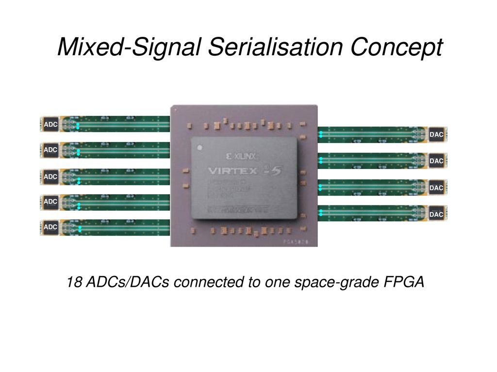 Serial I/O ADCs/DACs : The Next Giant Leap in Mixed-Signal for Space