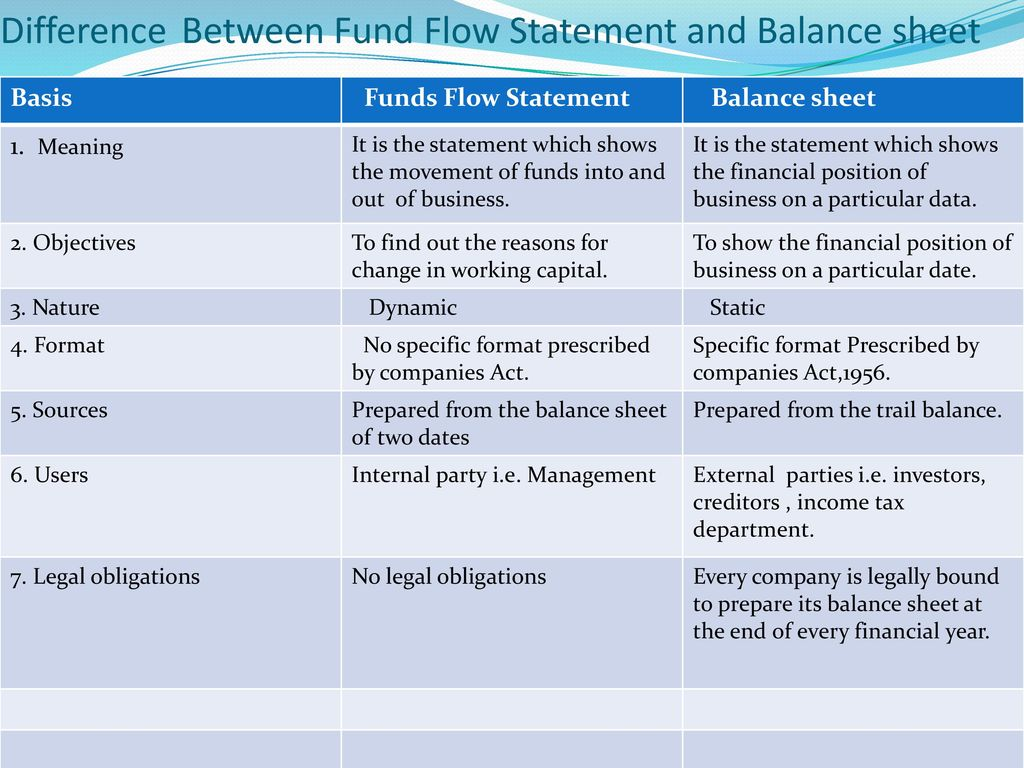 meaning fund flow statement ppt download outstanding expenses in cash