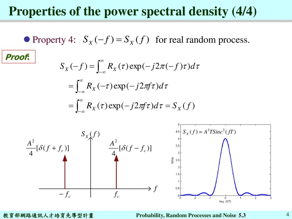 Properties of the power spectral density (1/4) - ppt download