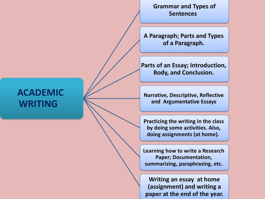 Dissertation help reviews full