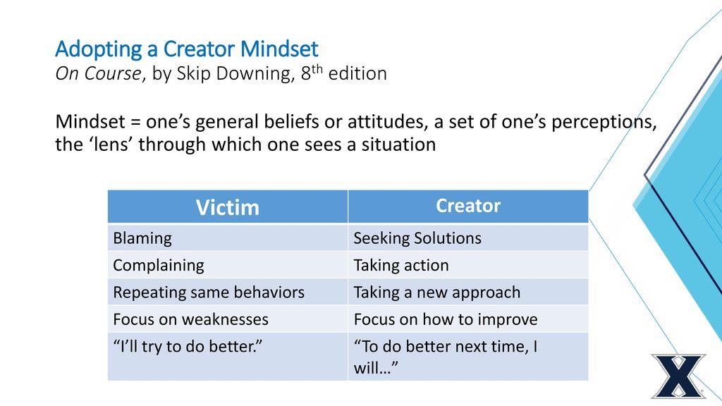 creator mindset