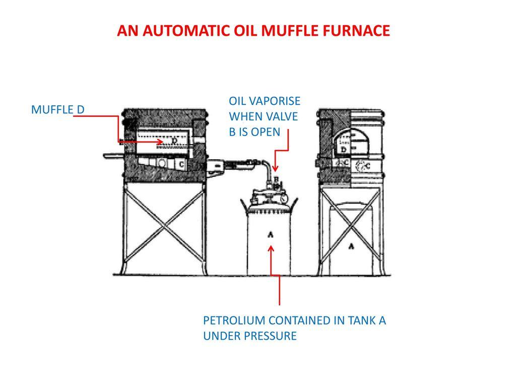 muffle furnace ppt download Muffle Furnace Large an automatic oil muffle furnace
