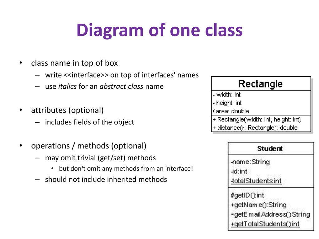 Design and uml class diagrams ppt download uml class diagrams uml class diagram a picture of ccuart Images