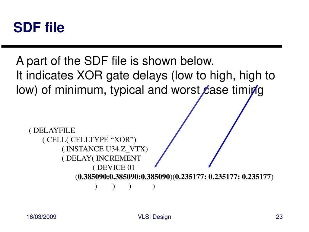Unit Vii Vhdl Synthesis Ppt Download Tutorial As Well Verilog Xor Gate Symbol On Schematic 23 Sdf File A Part Of The Is Shown Below It Indicates