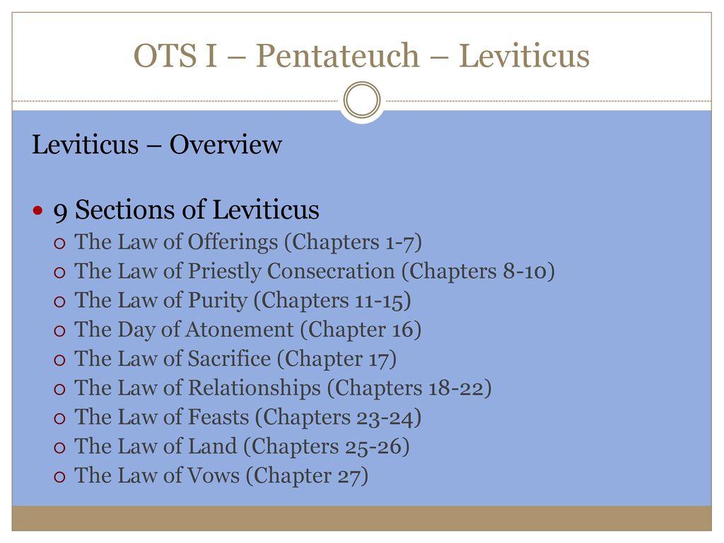 OTS I – Pentateuch – Leviticus - ppt download