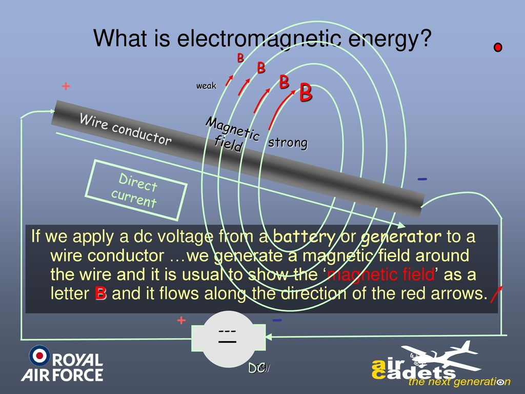 Advanced Studies Unit 18a Btec Ppt Download Radio Waves Diagram Showing Flow Of 38 What
