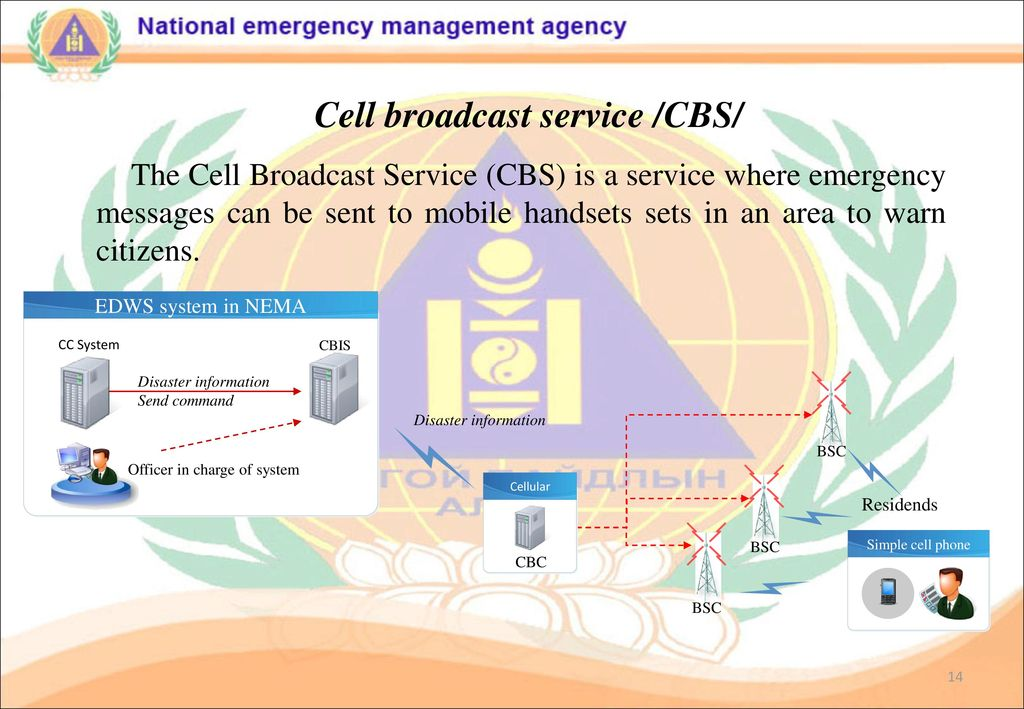 Early Warning SMS Delivering System