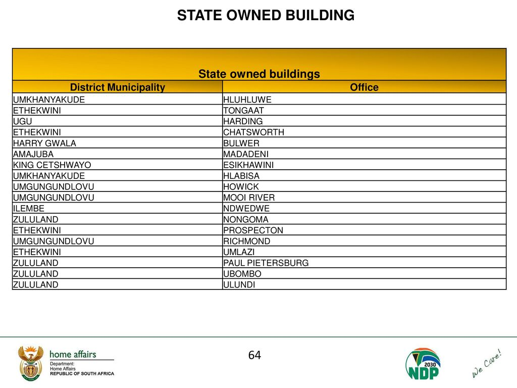 STATUS OF KWAZULU NATAL PROVINCE TO - ppt download