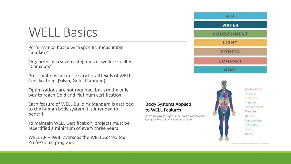 Well Building Standard Ppt Download