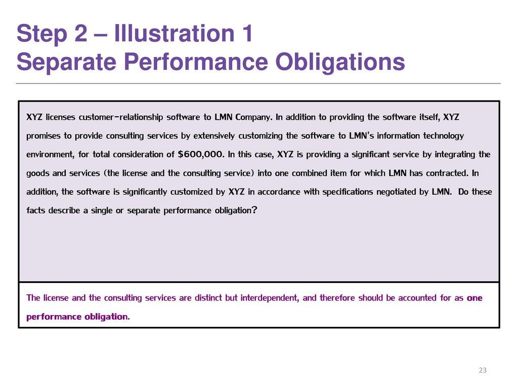 Revenue Recognition ASU No , ASC ppt download