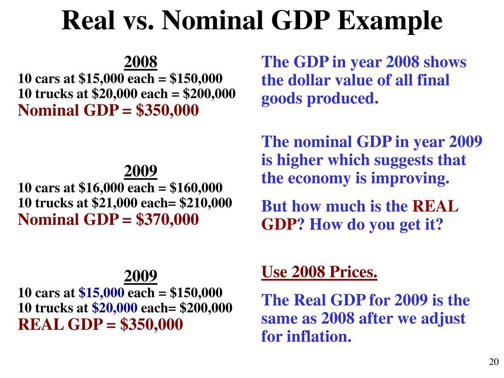 macro economics. - ppt download