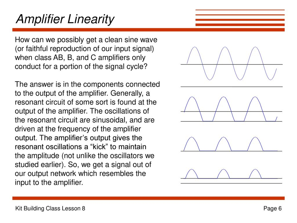 Power Amplifier Considerations Ppt Download Class C Circuit Diagram Amplifiers 6 Linearity