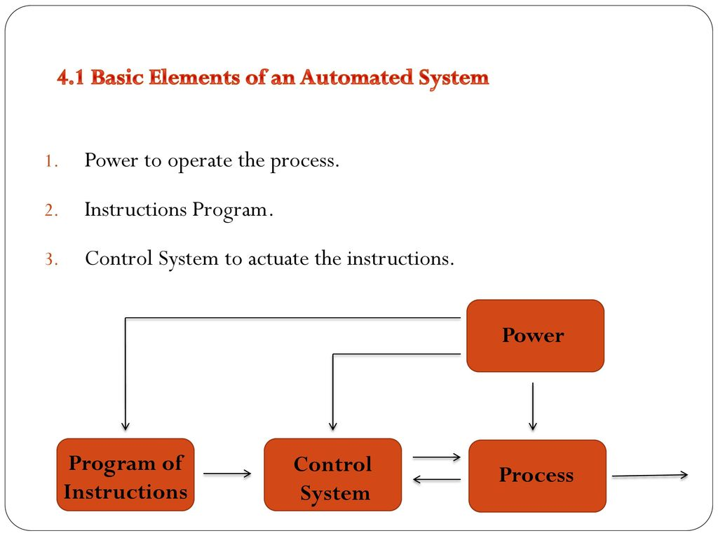 Chapter 4 Introduction to Automation - ppt download