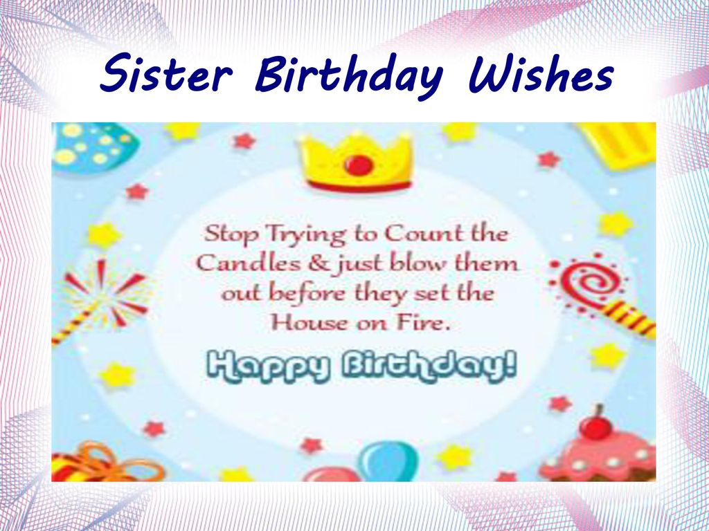 Happy Birthday Wishes Title Ppt Download