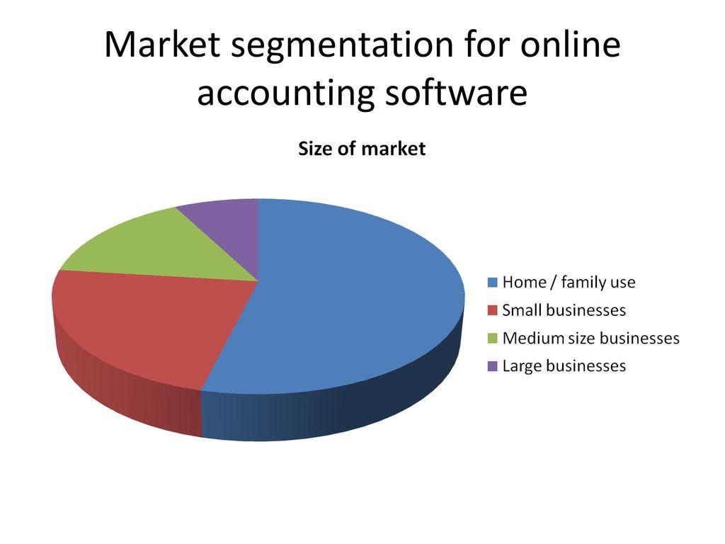 e-Marketing Strategy Internet Marketing Strategy - ppt download