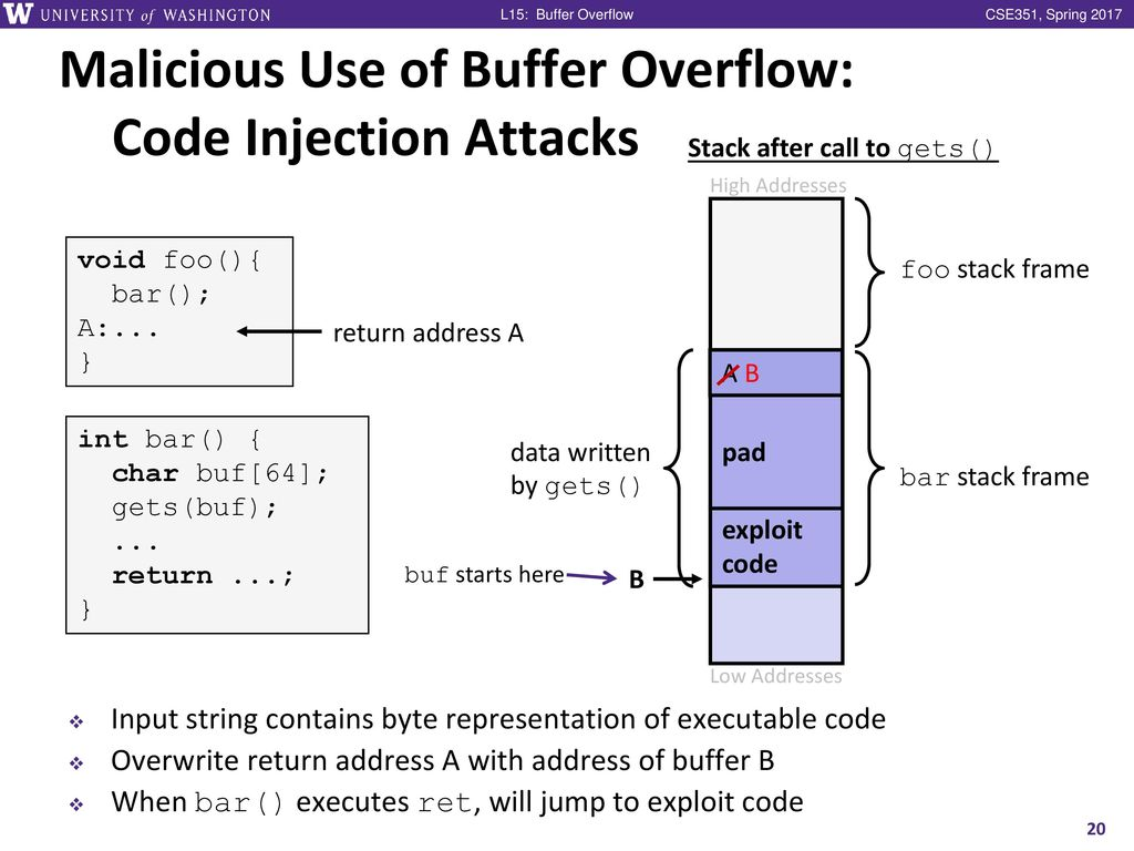 Buffer Overflows Cse 351 Spring Ppt Download C How To Draw Diagram Control Stack Overflow Malicious Use Of Code Injection Attacks