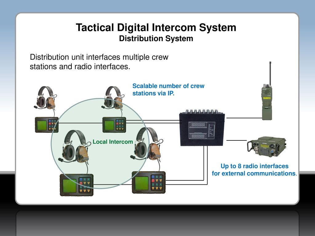 Tactical+Digital+Intercom+System unified communications the sytech tactical digital intercom system