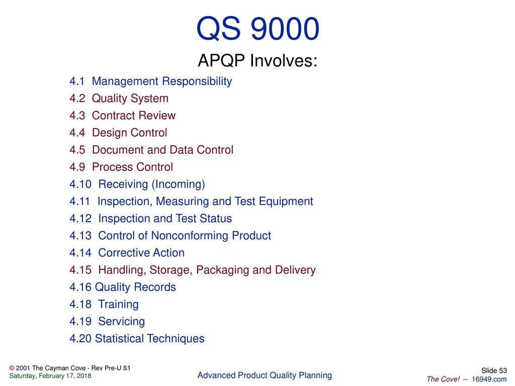 53 QS 9000 ...