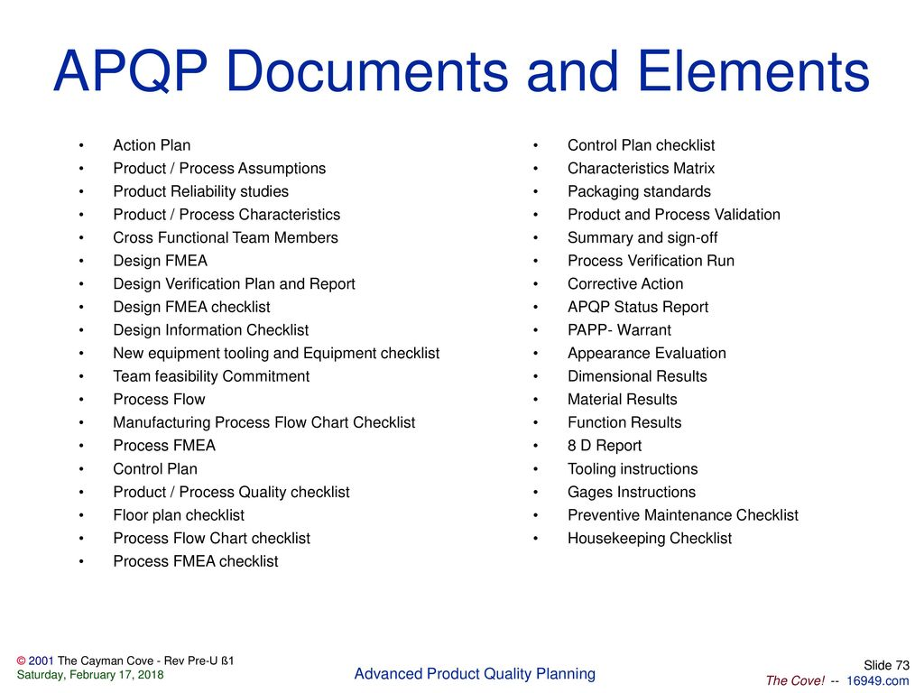 Files Included In This Package Ppt Download Process Flow Diagram Quality 73 Apqp Documents And Elements