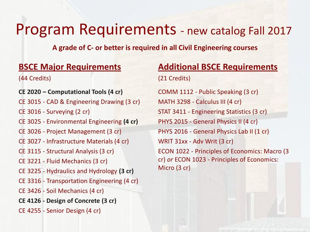 Program Requirements - new catalog Fall 2017