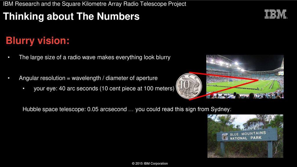 IBM Research and the Square Kilometre Array Radio Telescope