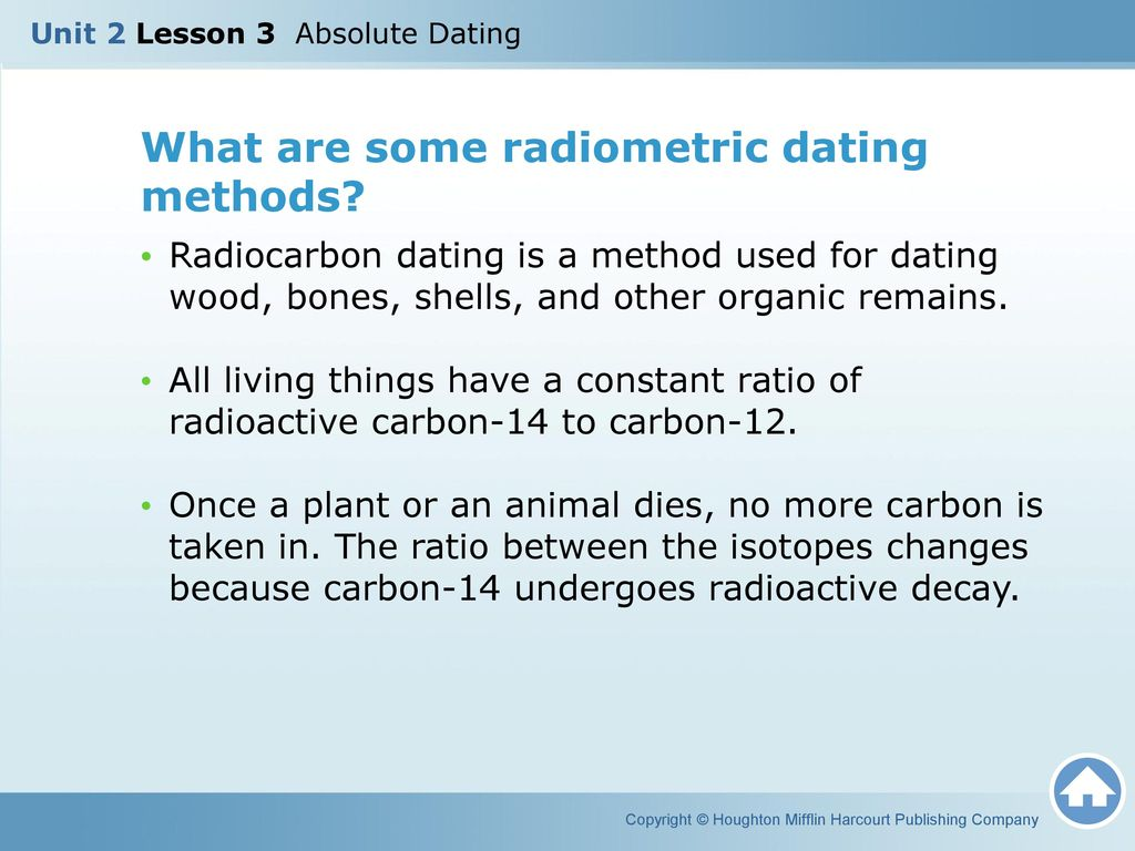 use of carbon dating method
