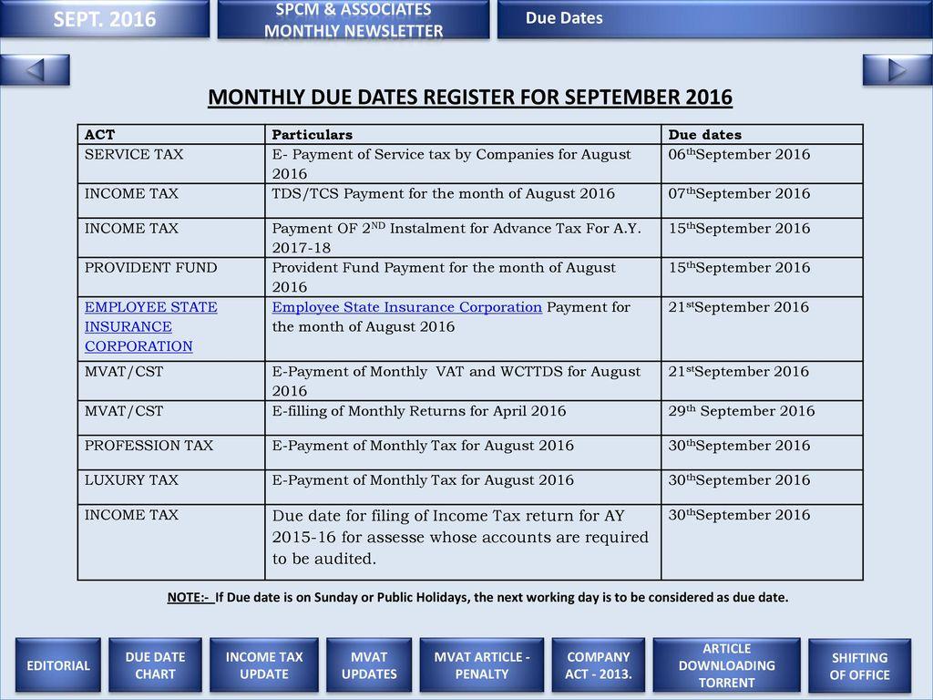SEPT MONTHLY DUE DATES REGISTER FOR SEPTEMBER 2016