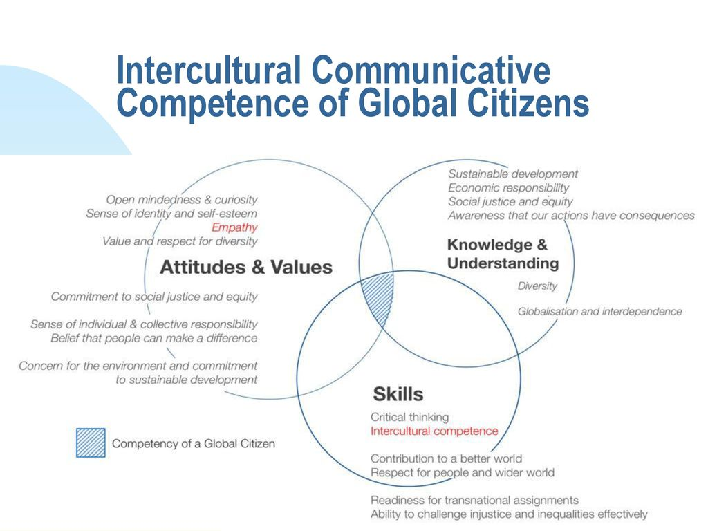 Competence of citizens