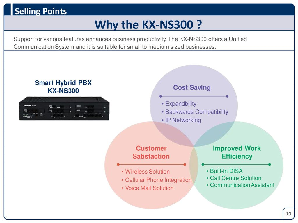 Panasonic Smart Hybrid Pbx Kx Ns300 Sales Guide Ppt Download Telephone Circuit Hands Over Tech Why The Selling Points