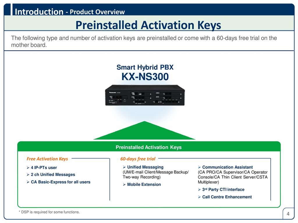 Panasonic Smart Hybrid Pbx Kx Ns300 Sales Guide Ppt Download Telephone Circuit Hands Over Tech 4 Preinstalled Activation Keys