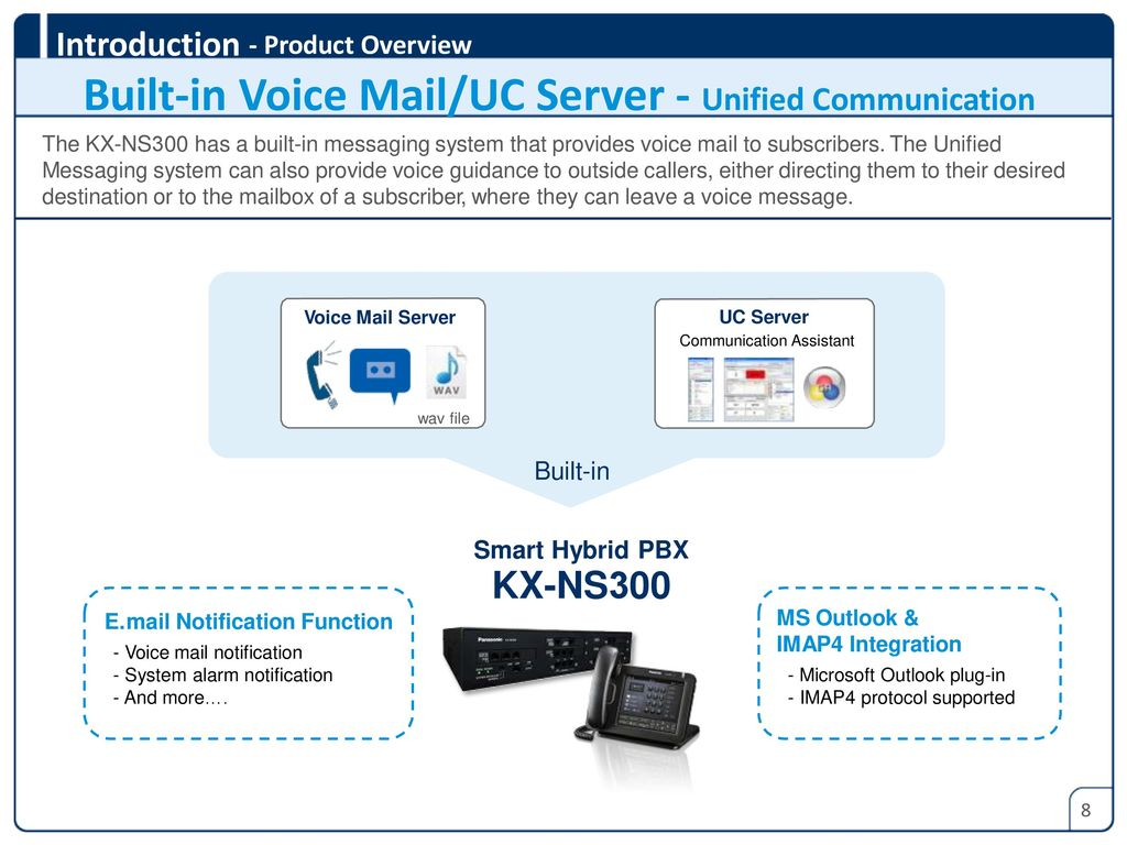 Panasonic Smart Hybrid Pbx Kx Ns300 Sales Guide Ppt Download Telephone Circuit Hands Over Tech 8 Built In