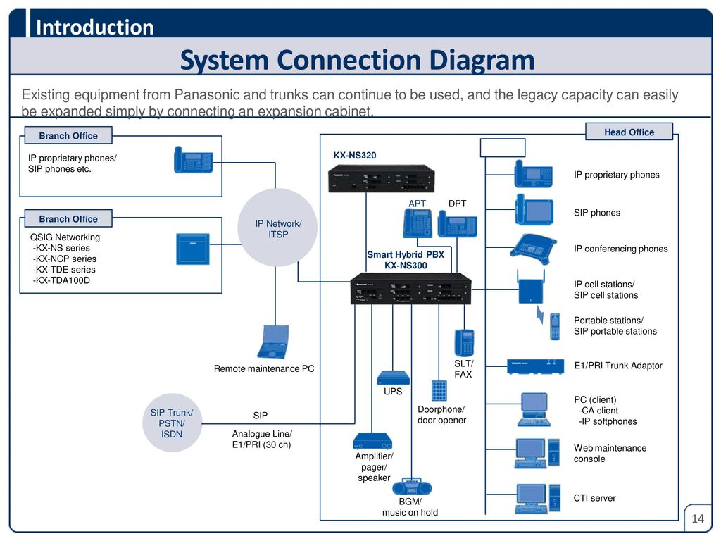Voip Telephone Wiring Diagram Page 4 And Schematics Office Phone System Fax Machine Line Troubleshoot